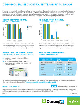 SecureChoice Flea and Tick Assurance Program Sheet