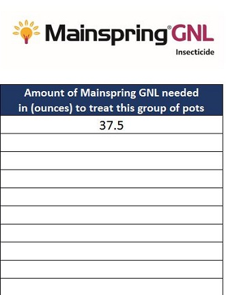 Mainspring GNL calculator screen grab