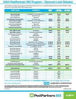 2020 PestPartners 365 Diamond Level Sheet