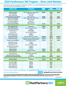 2020 PestPartners 365 Silver Level Sheet