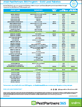 2020 PestPartners 365 Gold Level Sheet