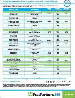 2020 PestPartners 365 Partner Level Sheet