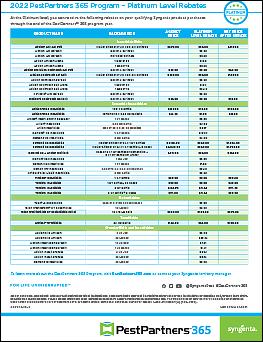 2020 PestPartners 365 Platinum Level Sheet