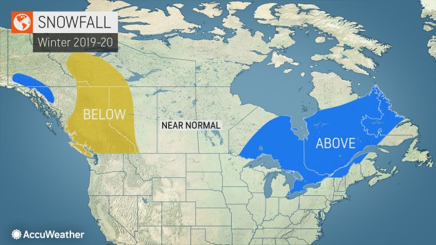 Winter snowfall forecast
